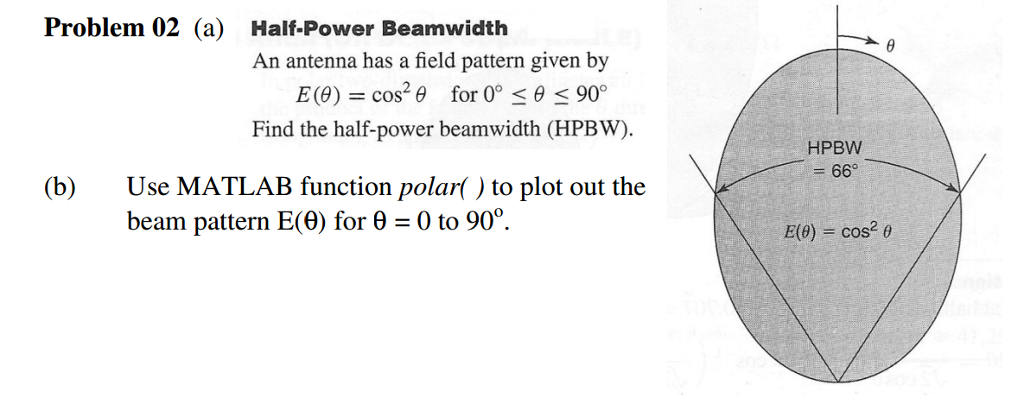 Solved: An Antenna Has A Field Pattern Given By E(theta