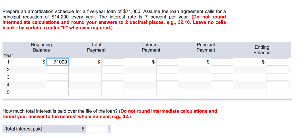 prepare an amortization schedule for a five year loan of 71000 assume the loan