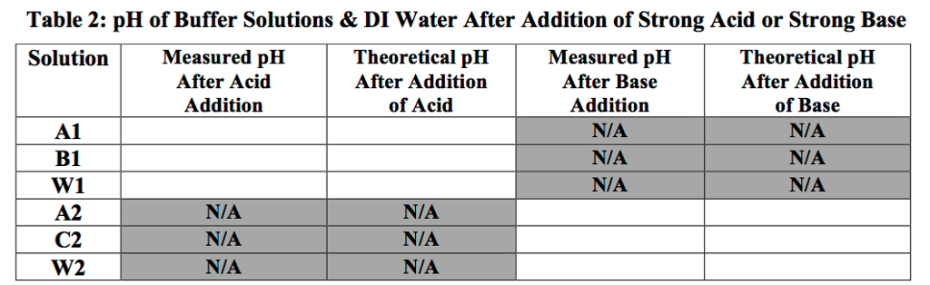 Solved There Are 010 M Aqueous Solutions Of Hcl And Naoh