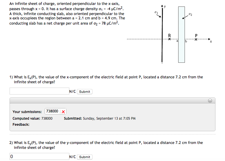Solved An Infinite Sheet Of Charge Oriented Perpendicula