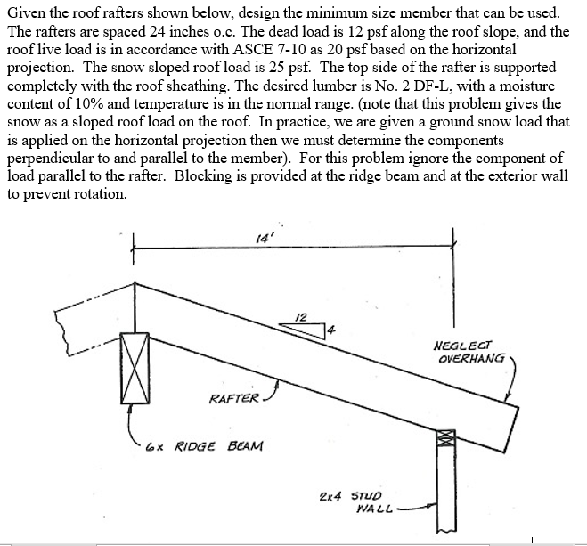Given The Roof Rafters Shown Below Design The Min