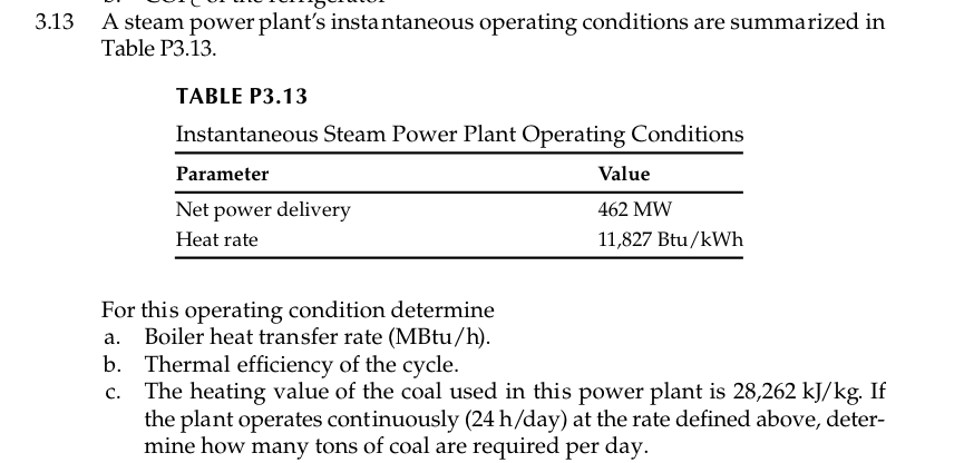 Solved: A Steam Power Plant\'s Instantaneous Operating Cond ...