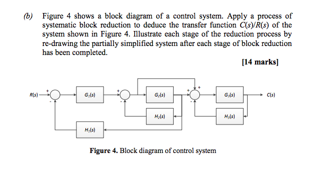 figure 4 shows a block diagram of a control system  apply a process of  systematic
