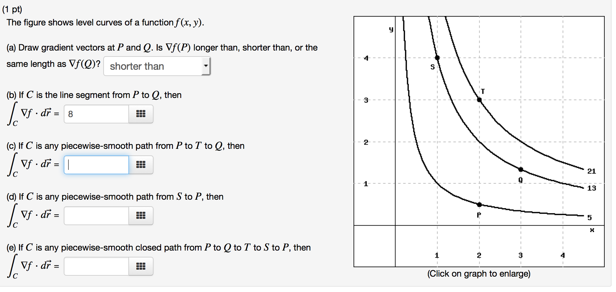 Solved: The Figure Shows Level Curves Of A Function F (x