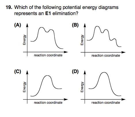 Potential Energy Diagram For Sn1 Reaction.Solved Which Of The Following Potential Energy Diagrams R