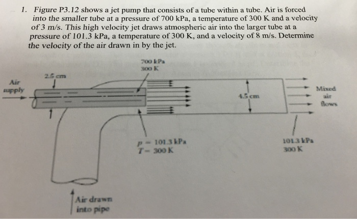 Figure P3.12 shows a jet pump that consists of a t