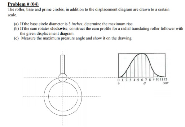 Solved the roller base and prime circles in addition to question the roller base and prime circles in addition to the displacement diagram are drawn to a certai ccuart Image collections