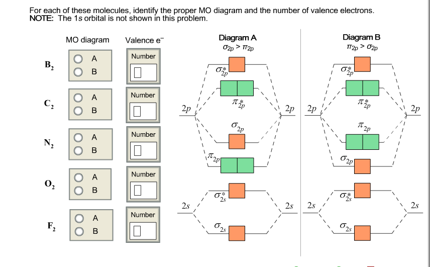 Valence Electron Diagram 3p House Wiring Diagram Symbols