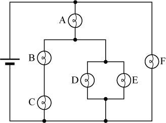 Solved: A. Rank Bulbs A-F In The Diagram Above From Bright ...