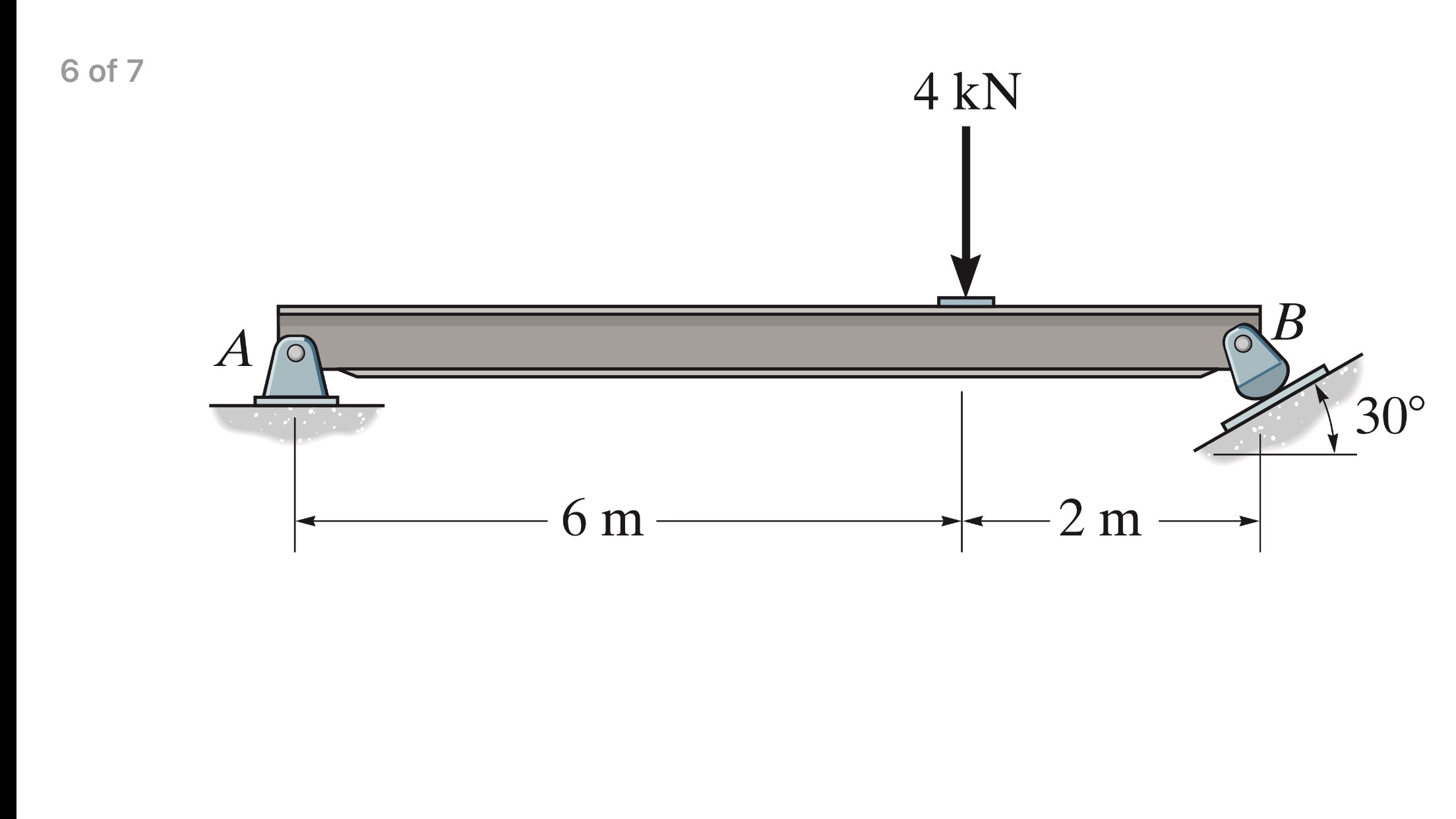 Solved  Beam Ab Is Supported By A Pin A And A Rocker B 1