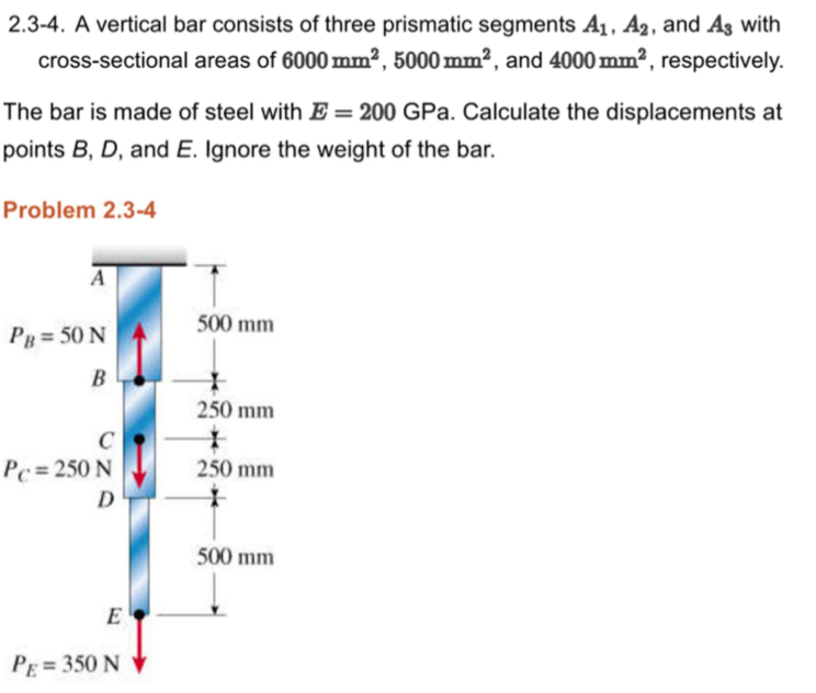 Solved 23 4 A Vertical Bar Consists Of Three Prismatic