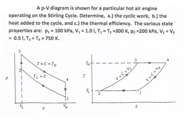 Solved A P V Diagram Is Shown For A Particular Hot Air En