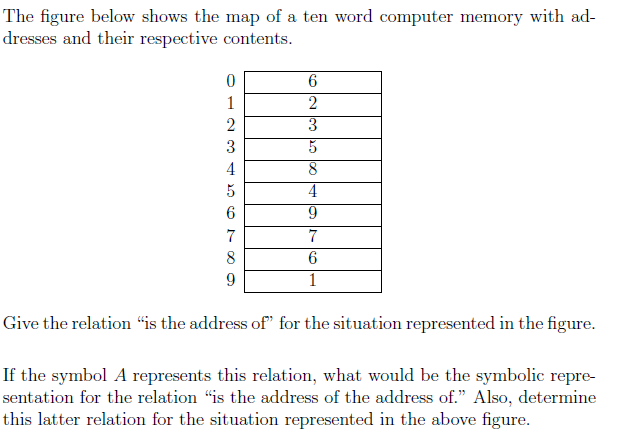 solved the figure below shows the map of a ten word compu