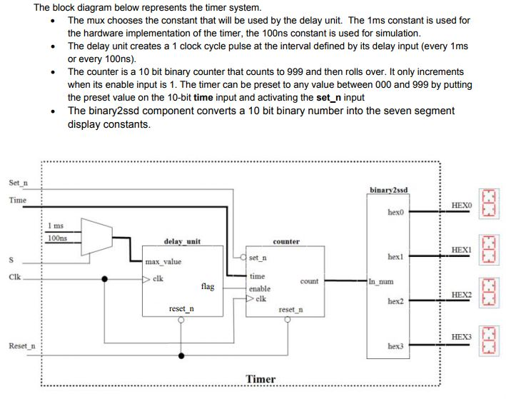 Solved: Write A VHDL For The Following Diagram. Using VHDL... | Chegg.comChegg