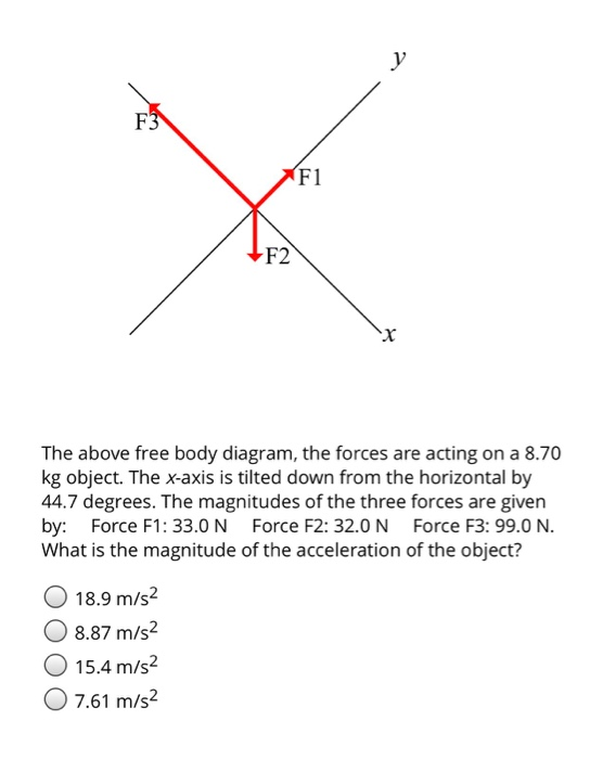 Phenomenal Solved The Above Free Body Diagram The Forces Are Acting Wiring Database Numdin4X4Andersnl