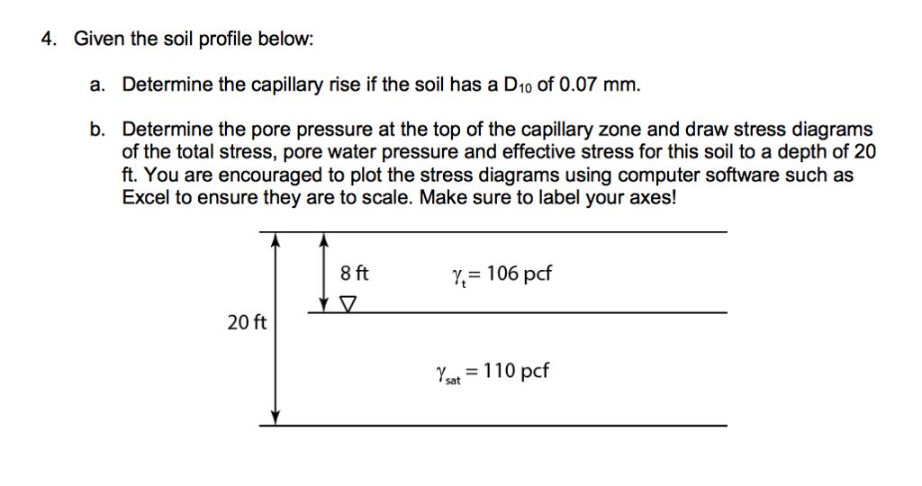 Label Soil Profile Diagram Auto Electrical Wiring Diagram