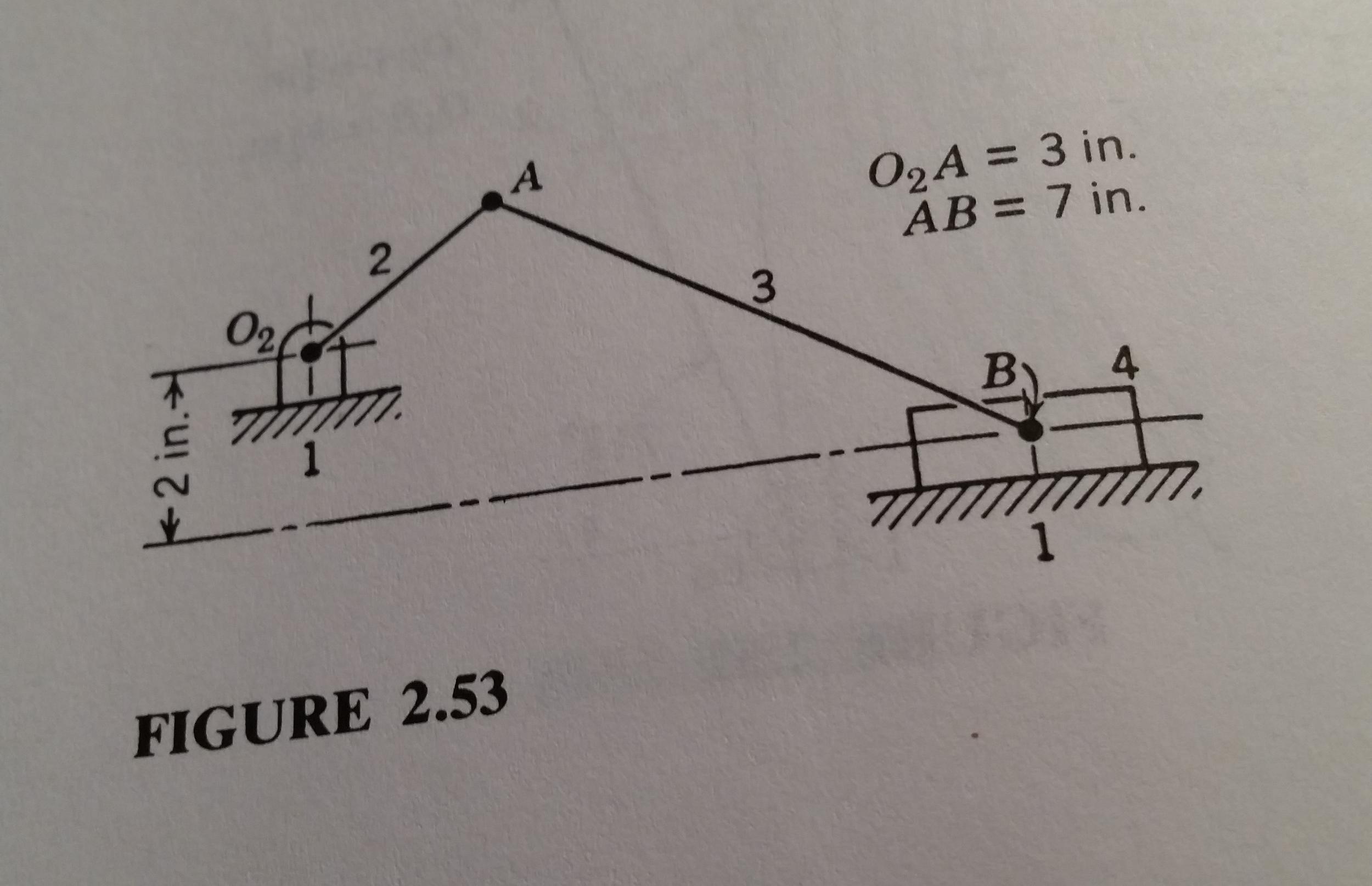 Solved: 2 23 For The Offset Slider-crank Mechanism Shown I