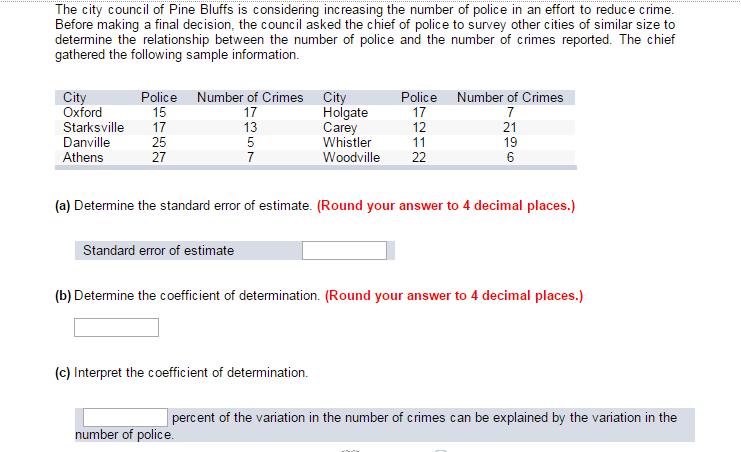 city survey number