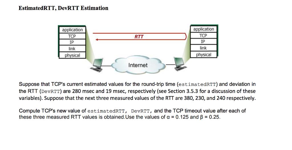 Solved: EstimatedRTT, DevRTT Estimation Application TCP IP