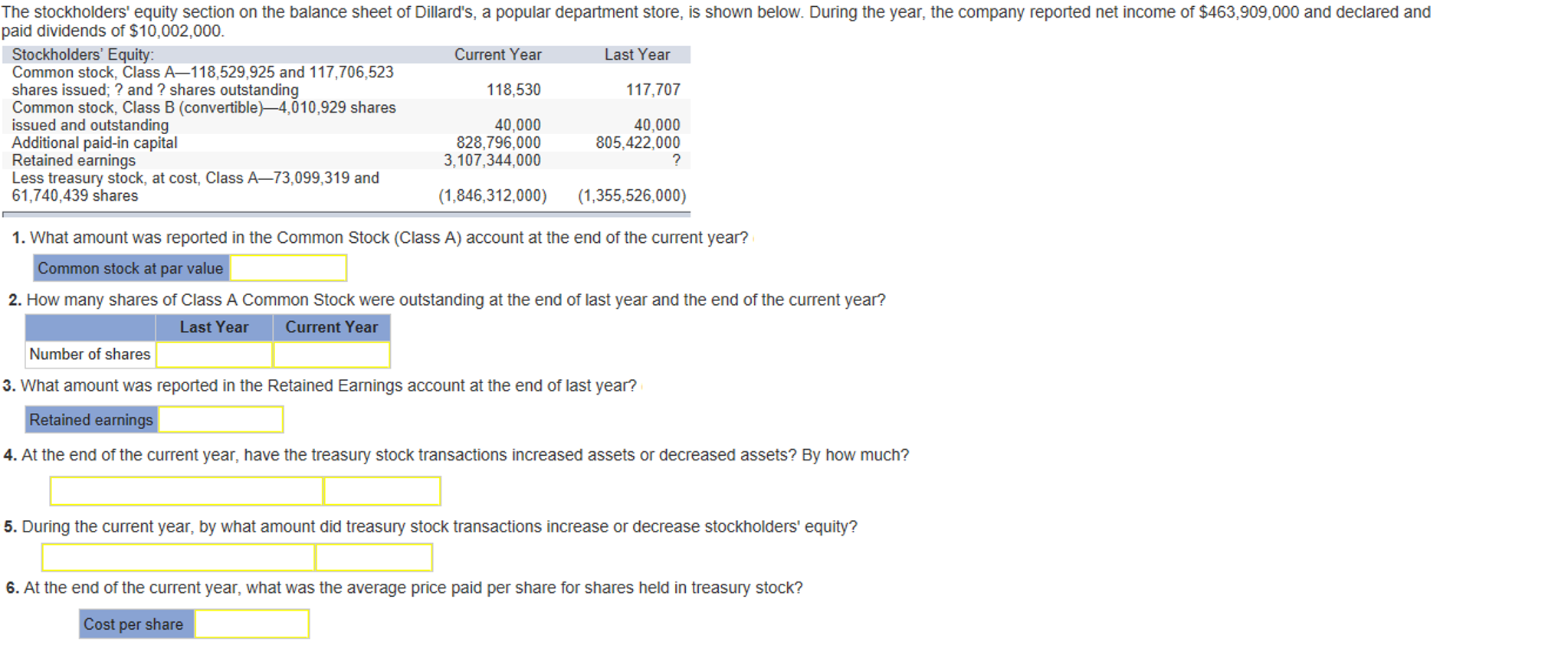 Solved: The Stockholders' Equity Section On The Balance Sh