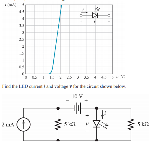 Solved The Circuit Symbol And A Typical Voltage Ampere Ch