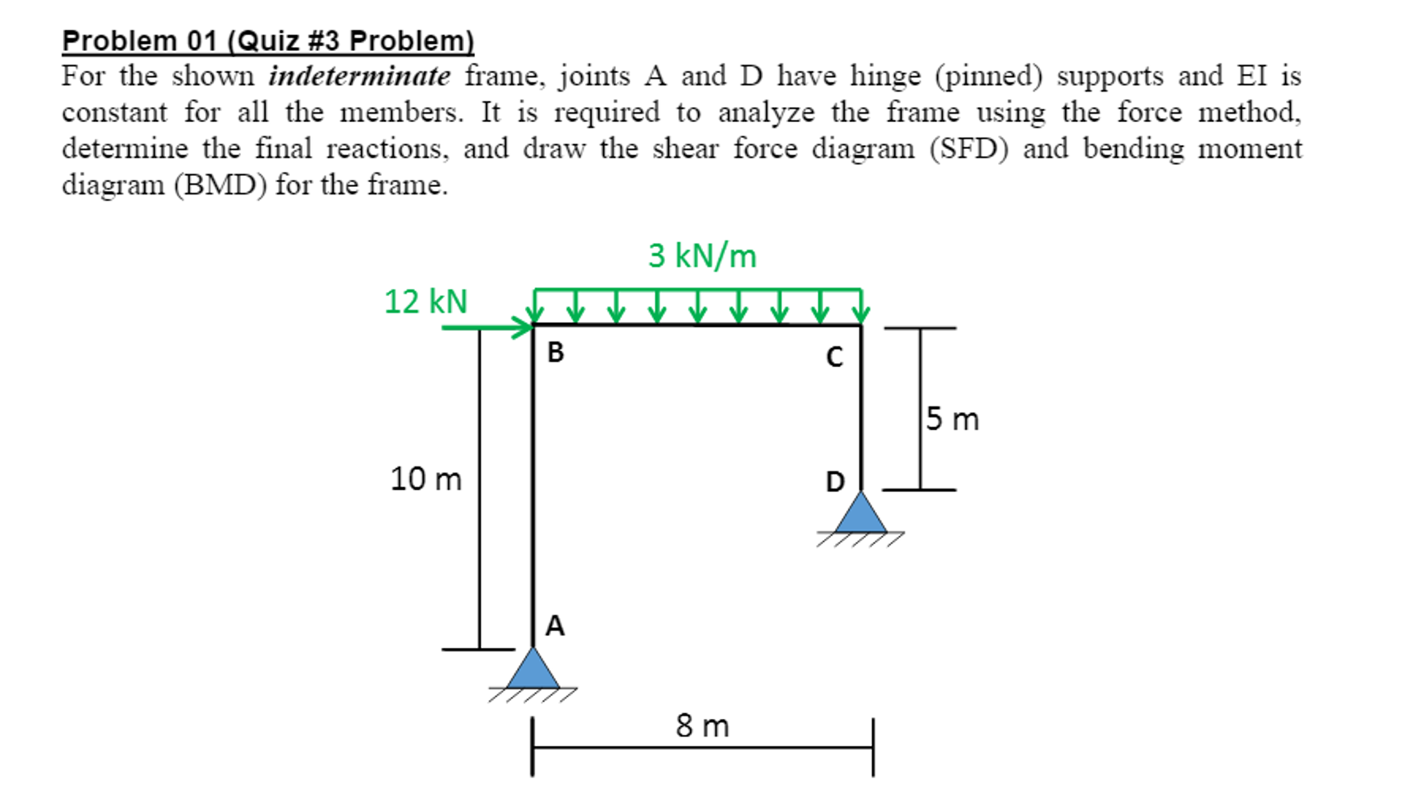 Frame Bending Moment Diagram For The Shown Indeterminate Joints A And D