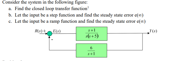 Consider the system in the following figure: a. Find the closed loop transfer function b. Let the input be a step function and find the steady state error e(oo) c. Let the input be a ramp function and find the steady state error e(oo) s+1 ,Y(s) $(s+5 s+1