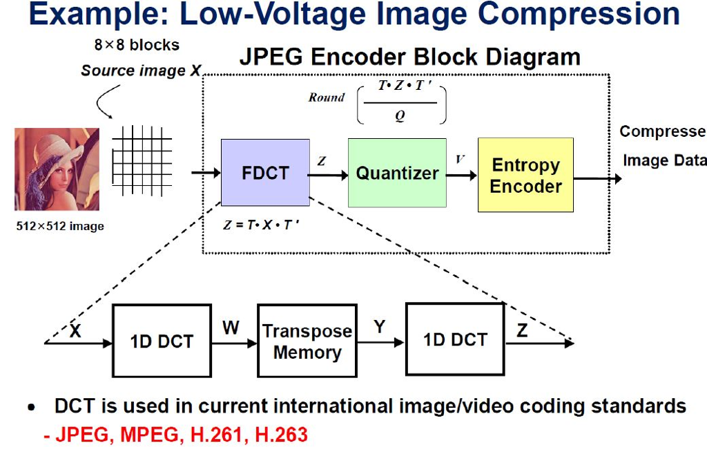 Introduction To Approximate Computing: 1d) For Low... | Chegg.comChegg