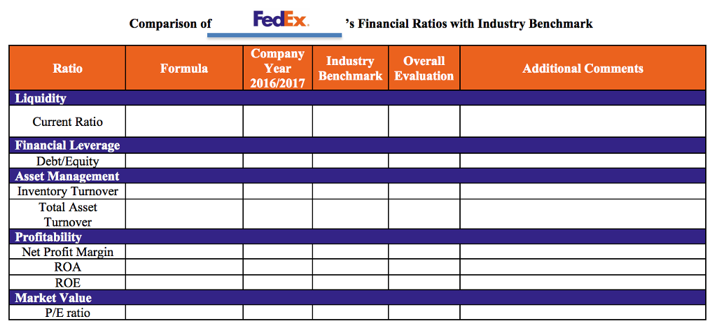 comparison of two companies financially Analyzing your financial ratios overview any successful business owner is constantly evaluating the performance of his or her company, comparing it with the company's historical figures, with its industry competitors, and even with successful businesses from other industries.