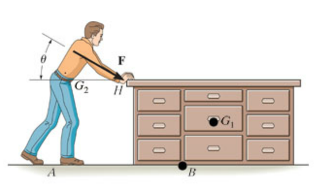 solved draw the free body diagram of the dresser the dre rh chegg com