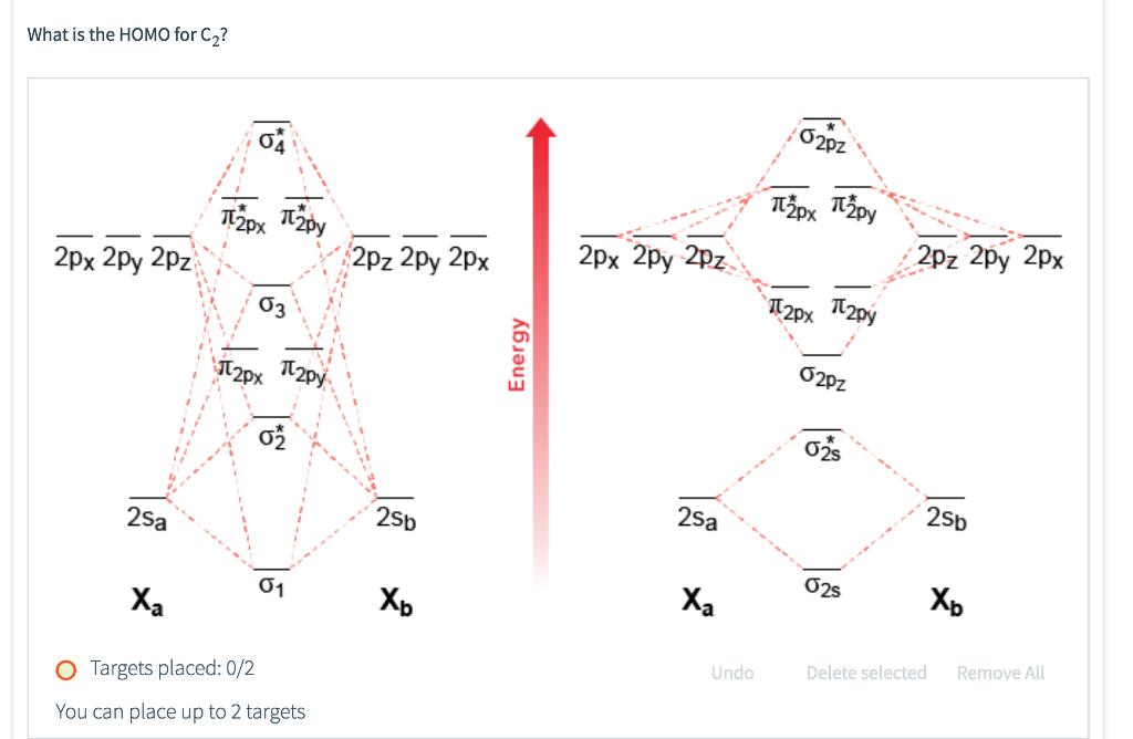 Molecular Orbital Diagram C2 Wiring Diagram Electricity Basics 101