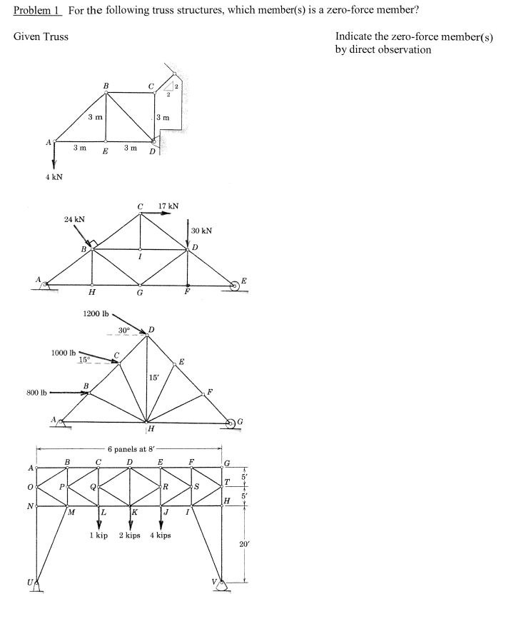 Solved For The Following Truss Structures Which Members