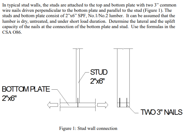 In Typical Stud Walls, The Studs Are Attached To T... | Chegg.com