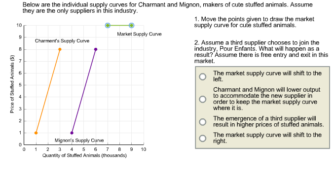 how to add individual supply curves