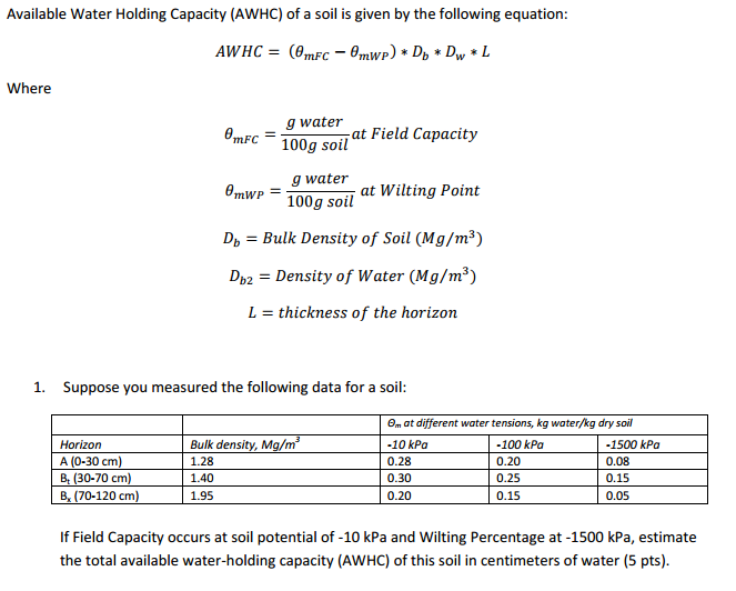 354443446bb Solved  Available Water Holding Capacity (AWHC) Of A Soil ...