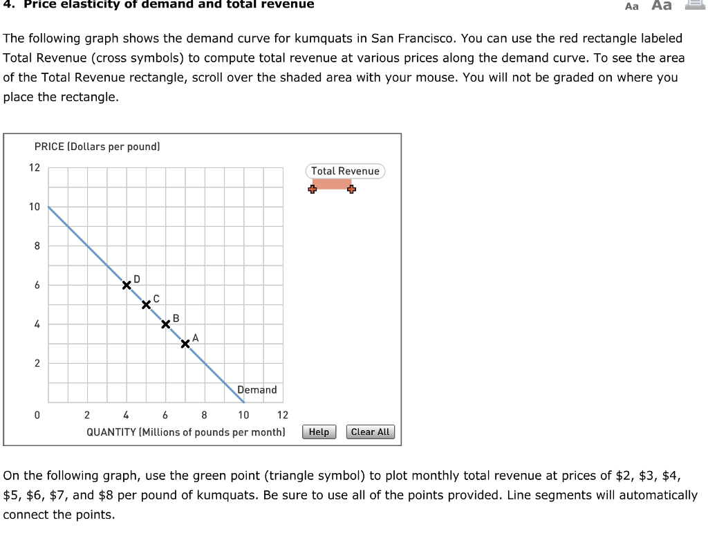 Solved 4 Price Elasticity Of Demand And Total Revenue Aa