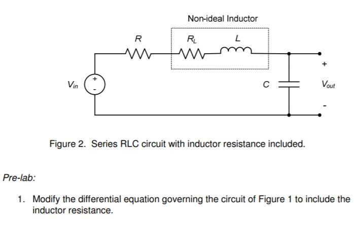 Solved: Non-ideal Inductors May Have Significant Resistanc ...