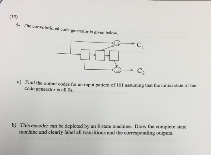 The convolutional code generator is given below.