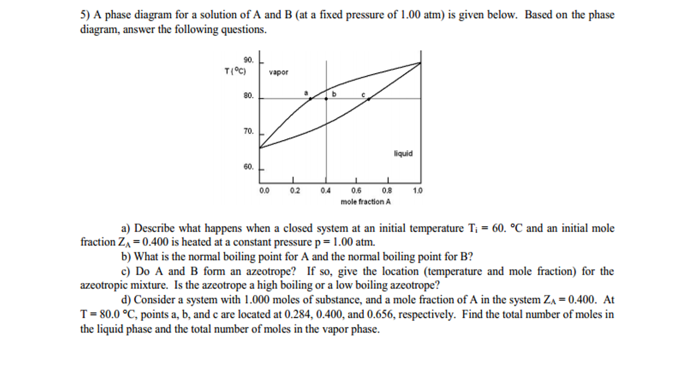 5  A Phase Diagram For A Solution Of A And B  At A