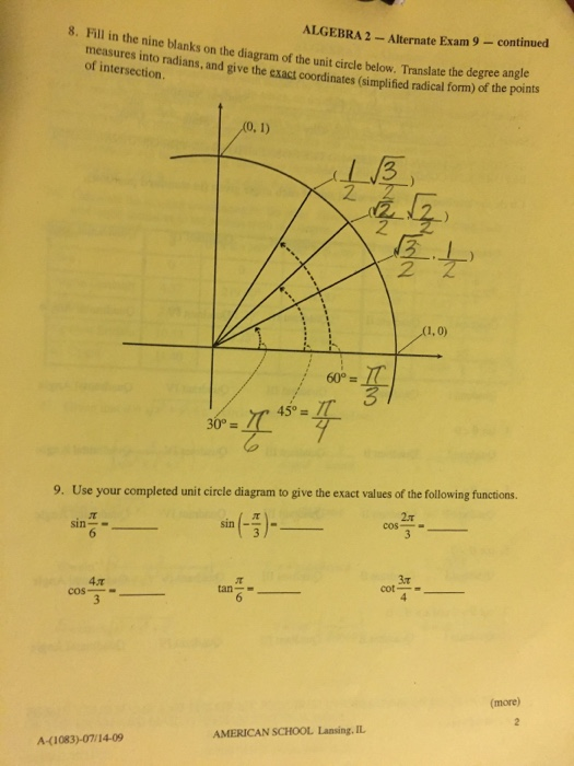 fill in the nine blanks on the diagram of the unit