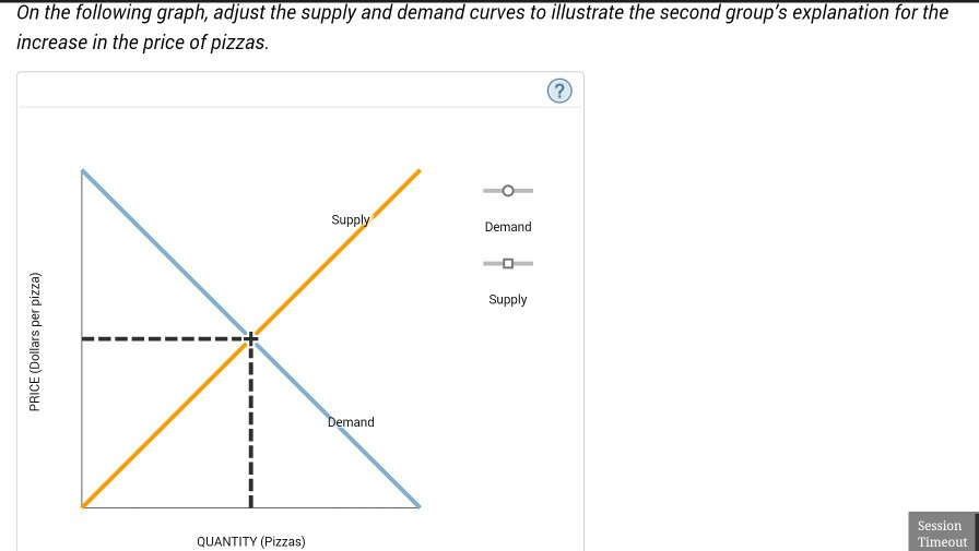 multiple choice questions on demand and Free essay: chapter 3—demand and supply multiple choice 1 if demand increases while supply decreases for a particular good: a its equilibrium price will.