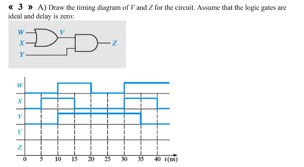 solved 3 a draw the timing diagram of v and z for th rh chegg com Logic Tester Logic Schematic