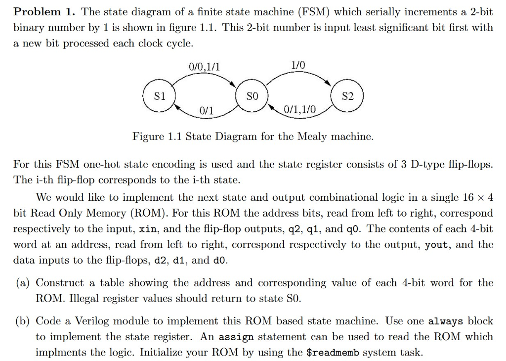 Problem 1 The State Diagram Of A Finite State Mac Chegg