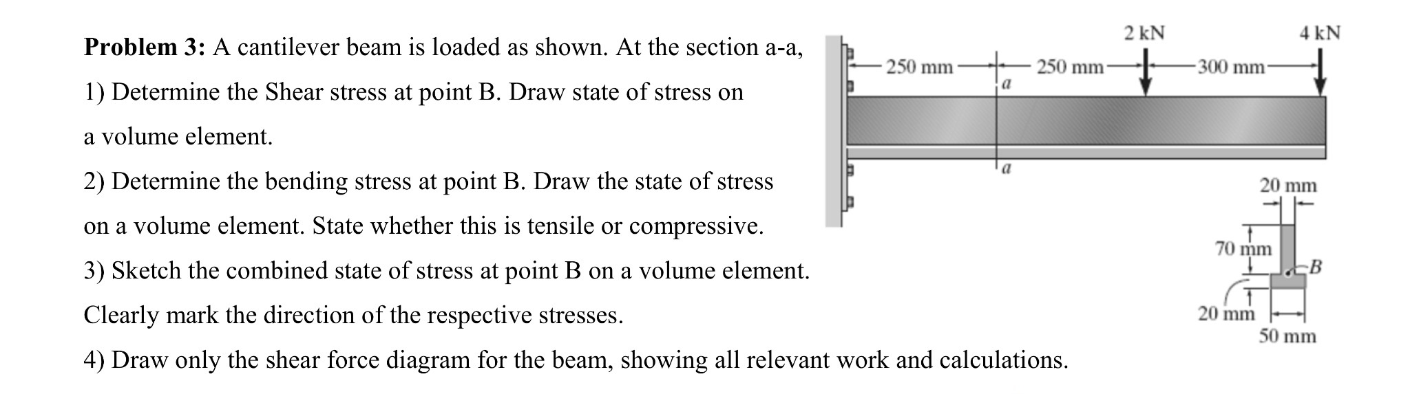 Problem 3 A Cantilever Beam Is Loaded As Shown Shear Force Diagram