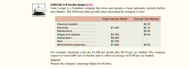 Solved Exercise 9 13 Prepare A Flexible Budget Performanc