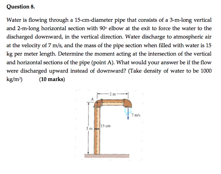 Fluid flow through a vertical to horizontal 90° elbow bend ...