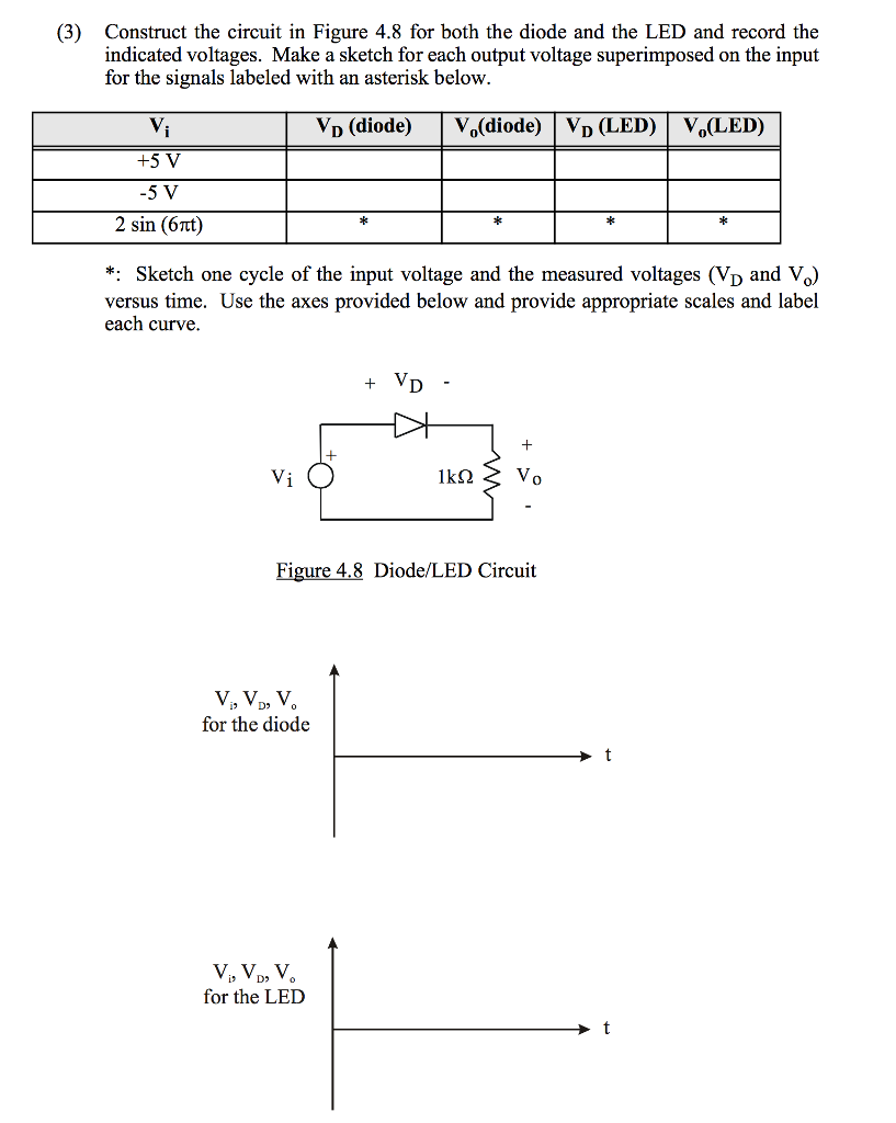 (3) Construct the circuit in Figure 4.8 for both the diode and the LED and record the indicated voltages. Make a sketch for each output voltage superimposed on the input for the signals labeled with an asterisk below. Vp (diode)Vo(diode) V (LED)Vo(LED) +5 V -5 V 2 sin (6nt) *: Sketch one cycle of the input voltage and the measured voltages (VD and Vo) versus time. Use the axes provided below and provide appropriate scales and label each curve 0 Figure 4.8 Diode/LED Circuit for the diode for the LED