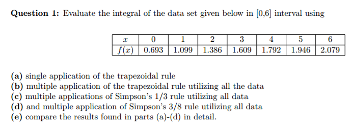 Evaluate the integral of the data set given below chegg question 1 evaluate the integral of the data set given below in 06 sciox Gallery