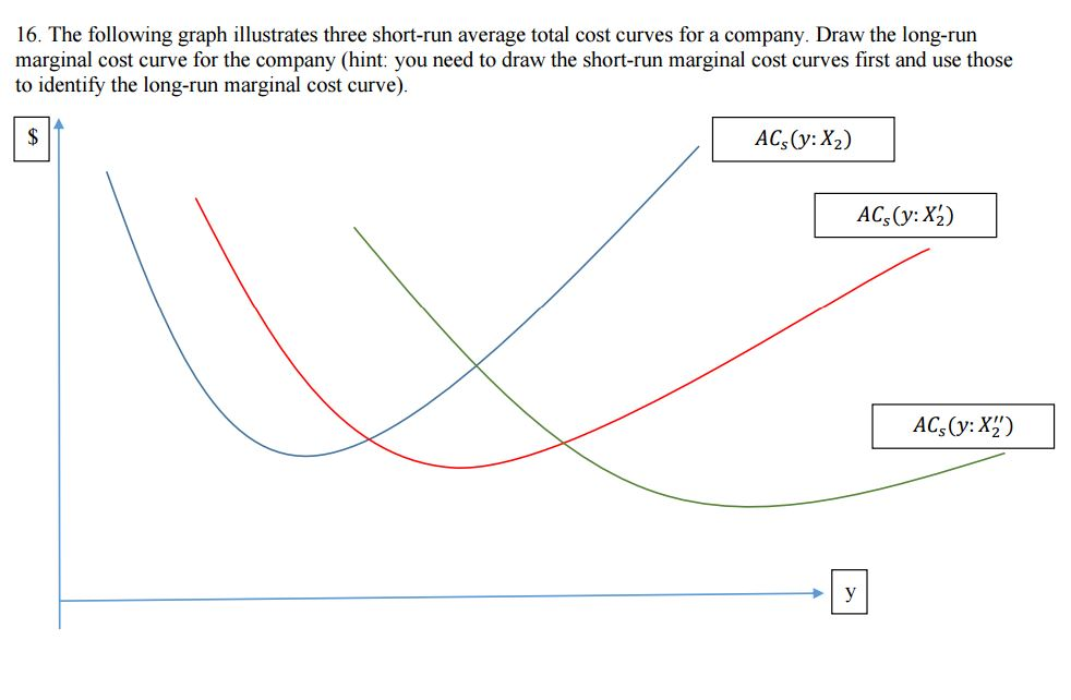 short run cost curves pdf