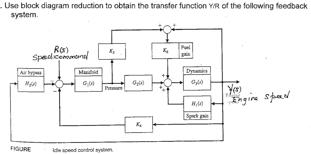 Use block diagram reduction to obtain the transfer chegg question use block diagram reduction to obtain the transfer function yr of the following feedback system ccuart Gallery